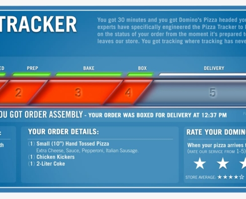 dominoes pizza tracker is a great example of Marketing Impressions per Service